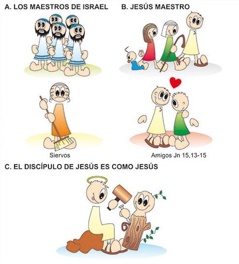 Maestro y discípulo